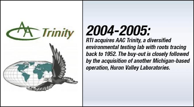 2004-2005