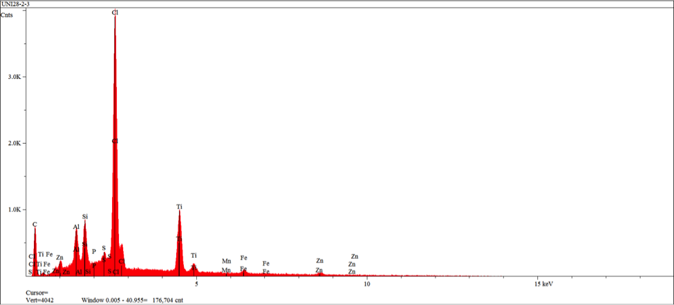 Figure 14 – EDS spectrum obtained from area 3 in figure 11 indicating elements/levels characteristic of a Lord Chemlok 205 primer.